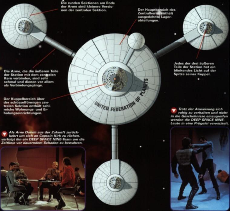 Federation Starbase / Base Database - Deep Space Station K-7
