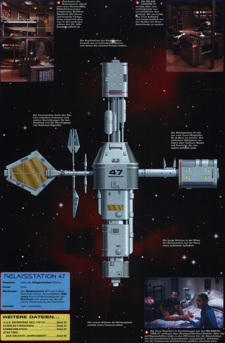 Federation Communicati...