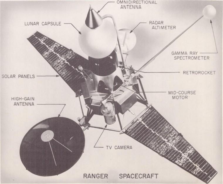 nasa ranger spacecrafts - 760×627